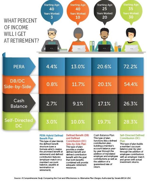 study infographic 1