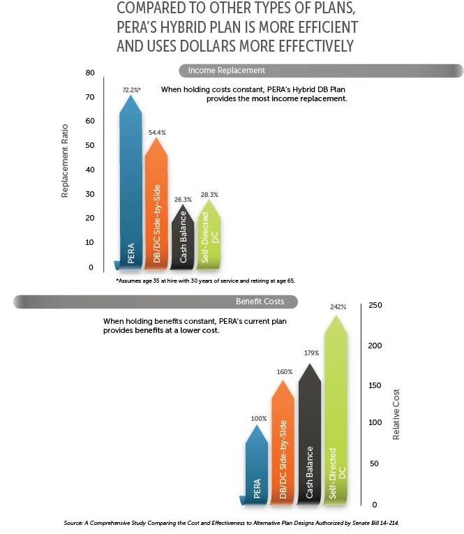 study infographic 2